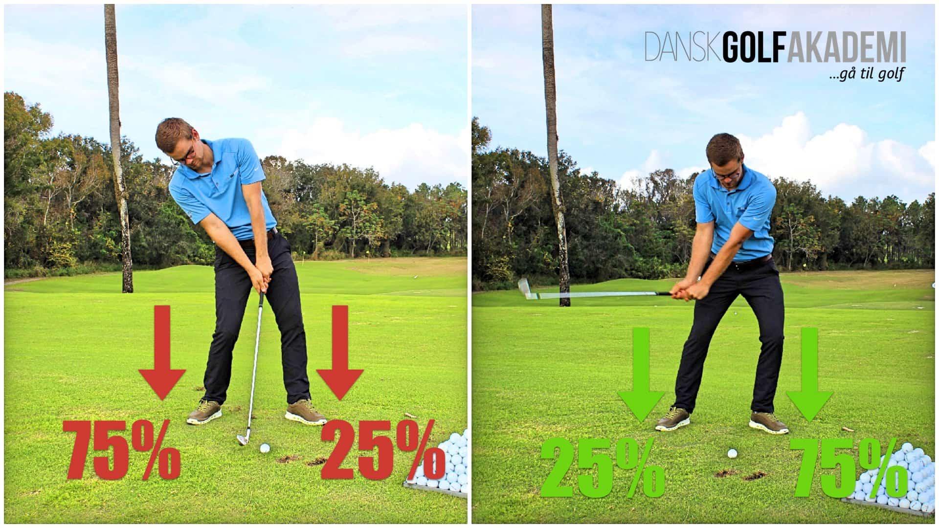 Slår i jorden i golf - vægtfordeling